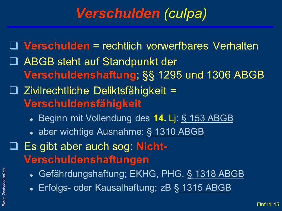 Einf 11 15 Barta: Zivilrecht online Verschulden (culpa) qVerschulden = rechtlich vorwerfbares Verhalten qABGB steht auf Standpunkt der Verschuldenshaf
