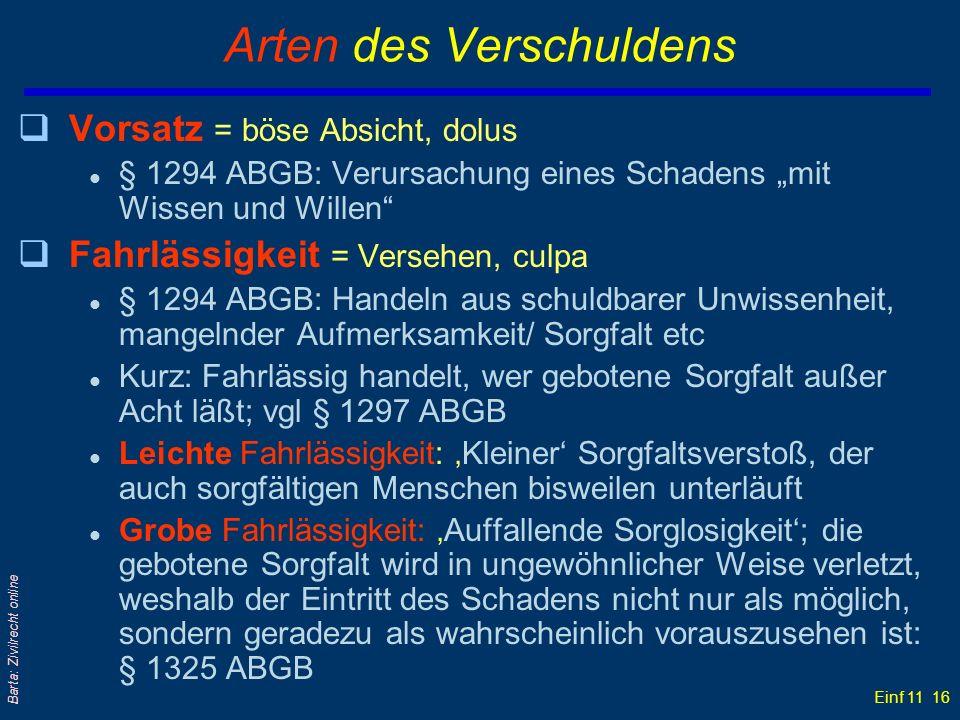 Einf 11 16 Barta: Zivilrecht online Arten des Verschuldens qVorsatz = böse Absicht, dolus l § 1294 ABGB: Verursachung eines Schadens mit Wissen und Wi