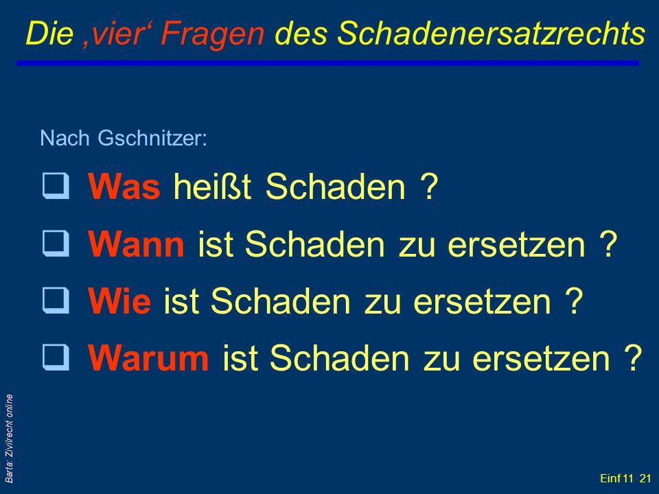 Einf 11 21 Barta: Zivilrecht online Die vier Fragen des Schadenersatzrechts Nach Gschnitzer: qWas heißt Schaden ? qWann ist Schaden zu ersetzen ? qWie