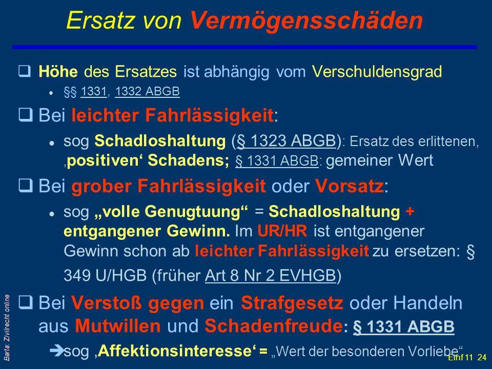 Einf 11 24 Barta: Zivilrecht online Ersatz von Vermögensschäden qHöhe des Ersatzes ist abhängig vom Verschuldensgrad l §§ 1331, 1332 ABGB13311332 ABGB