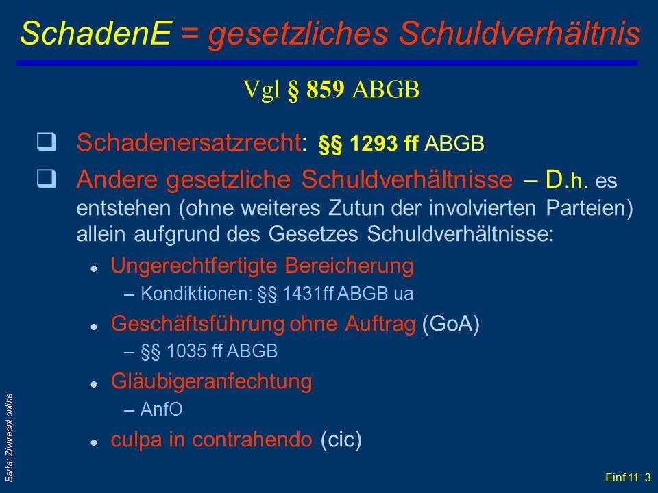 Einf 11 3 Barta: Zivilrecht online SchadenE = gesetzliches Schuldverhältnis qSchadenersatzrecht: §§ 1293 ff ABGB qAndere gesetzliche Schuldverhältniss