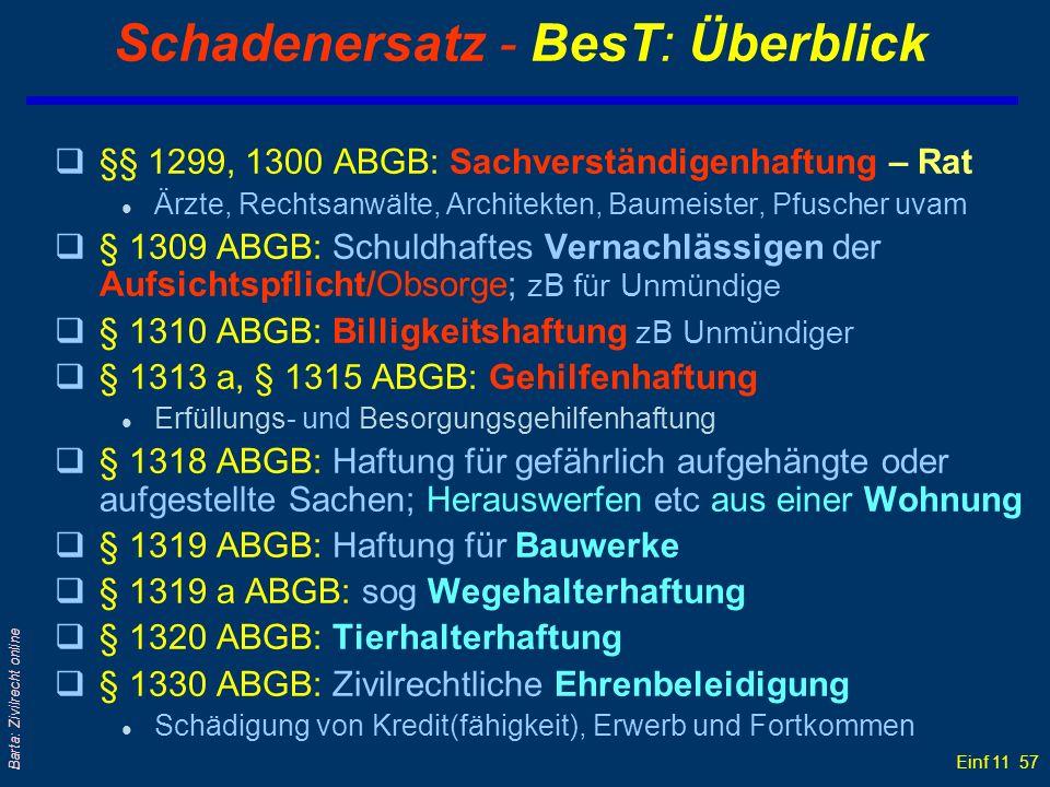Einf 11 57 Barta: Zivilrecht online Schadenersatz - BesT: Überblick q§§ 1299, 1300 ABGB: Sachverständigenhaftung – Rat l Ärzte, Rechtsanwälte, Archite