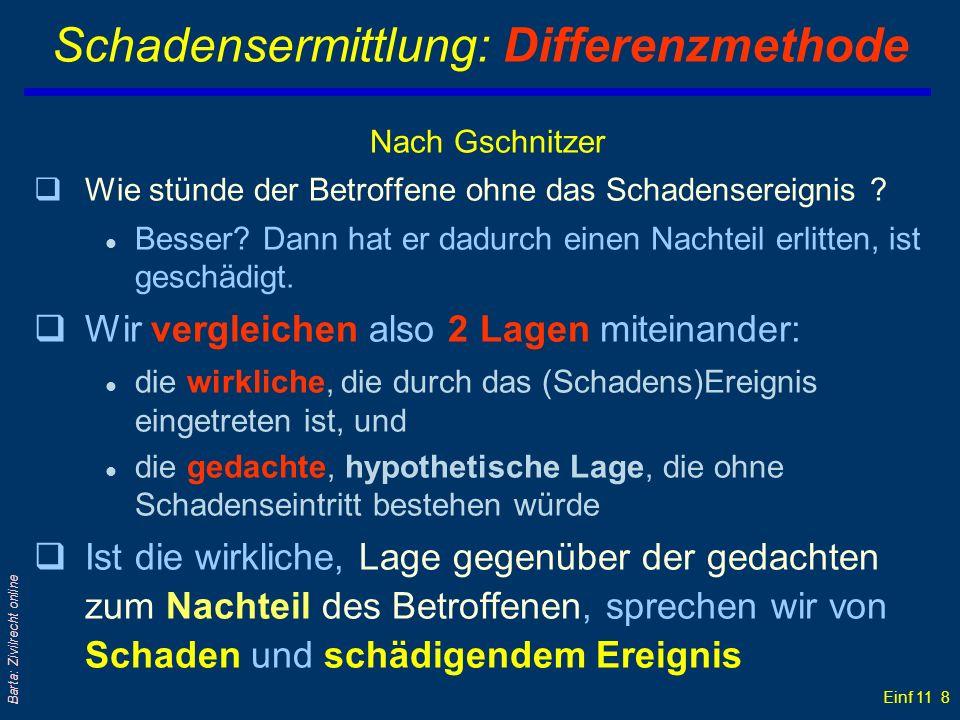 Einf 11 8 Barta: Zivilrecht online Schadensermittlung: Differenzmethode Nach Gschnitzer qWie stünde der Betroffene ohne das Schadensereignis ? l Besse