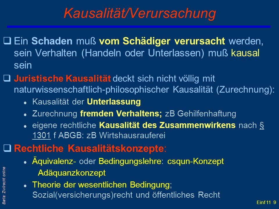 Einf 11 9 Barta: Zivilrecht online Kausalität/Verursachung qEin Schaden muß vom Schädiger verursacht werden, sein Verhalten (Handeln oder Unterlassen)