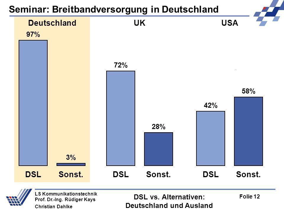 Seminar: Breitbandversorgung in Deutschland Folie 12 LS Kommunikationstechnik Prof. Dr.-Ing. Rüdiger Kays Christian Dahlke DSL vs. Alternativen: Deuts