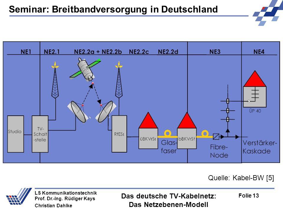 Seminar: Breitbandversorgung in Deutschland Folie 13 LS Kommunikationstechnik Prof. Dr.-Ing. Rüdiger Kays Christian Dahlke Das deutsche TV-Kabelnetz: