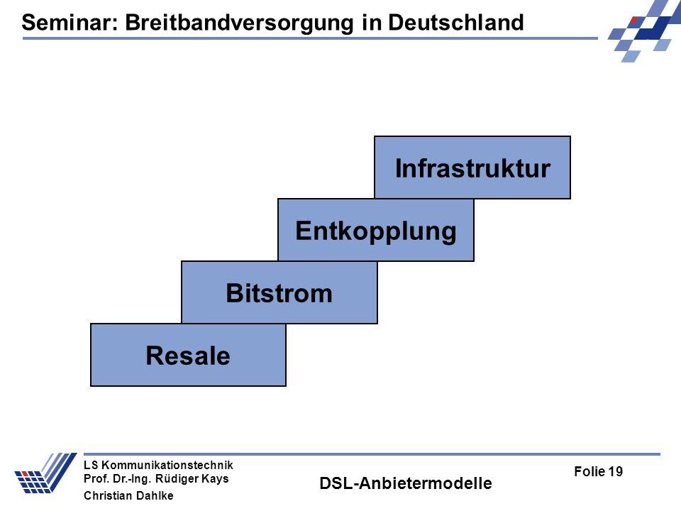 Seminar: Breitbandversorgung in Deutschland Folie 19 LS Kommunikationstechnik Prof. Dr.-Ing. Rüdiger Kays Christian Dahlke DSL-Anbietermodelle Resale
