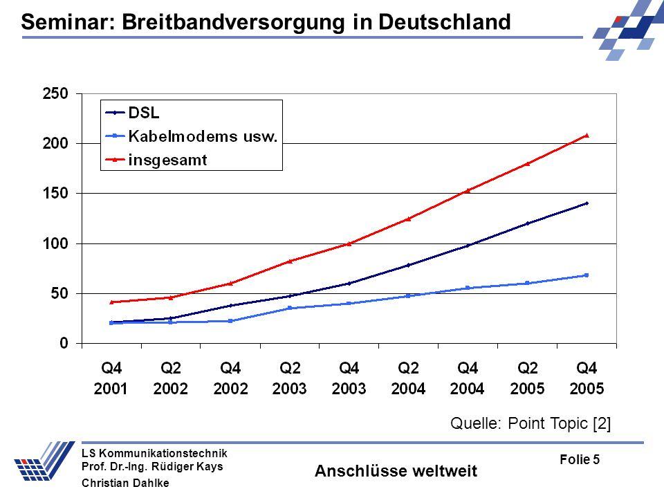 Seminar: Breitbandversorgung in Deutschland Folie 5 LS Kommunikationstechnik Prof. Dr.-Ing. Rüdiger Kays Christian Dahlke Anschlüsse weltweit Quelle: