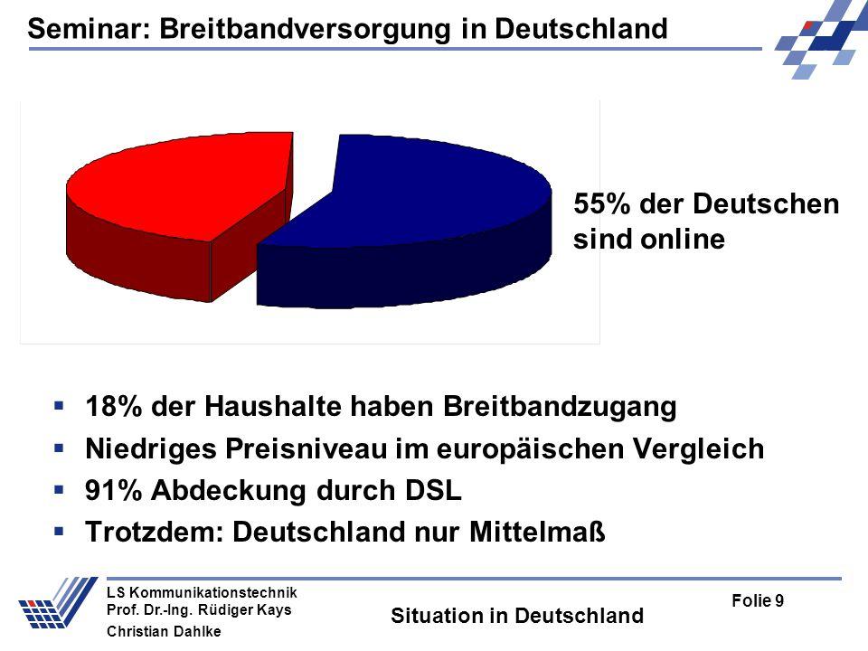 Seminar: Breitbandversorgung in Deutschland Folie 9 LS Kommunikationstechnik Prof. Dr.-Ing. Rüdiger Kays Christian Dahlke Situation in Deutschland 18%