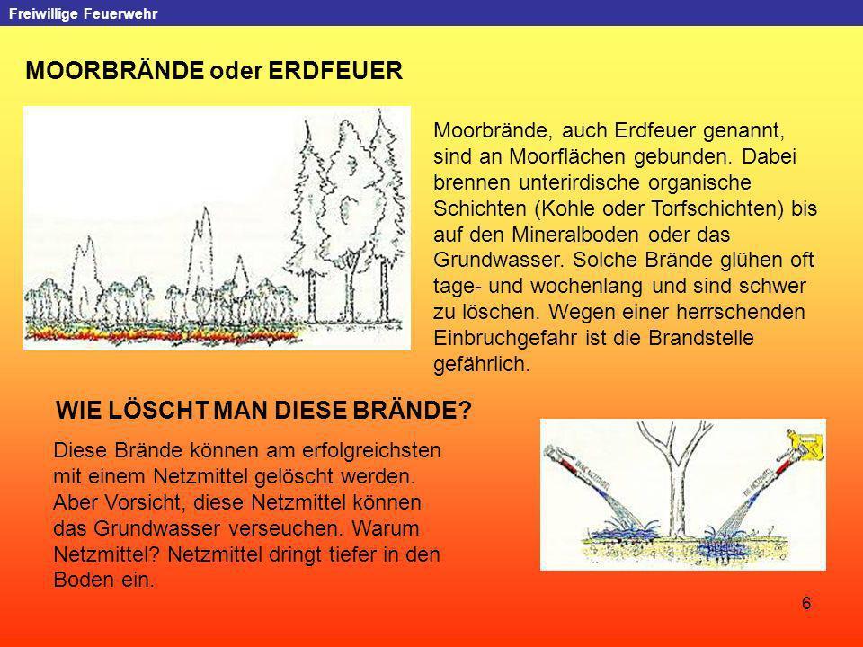6 Freiwillige Feuerwehr MOORBRÄNDE oder ERDFEUER Moorbrände, auch Erdfeuer genannt, sind an Moorflächen gebunden. Dabei brennen unterirdische organisc
