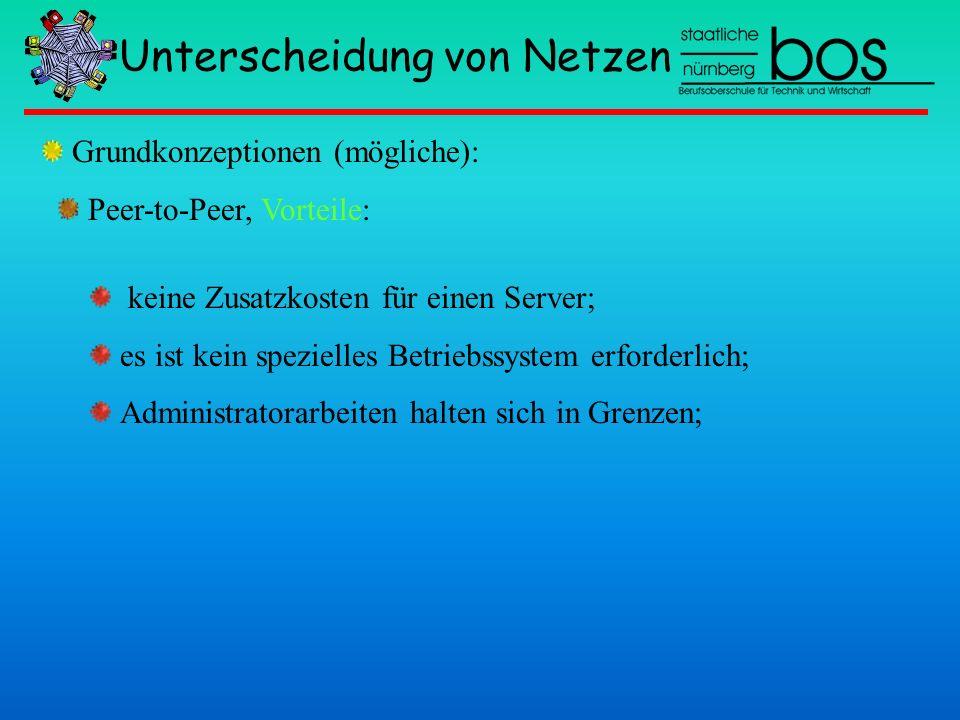 Unterscheidung von Netzen Peer-to-Peer, Vorteile: keine Zusatzkosten für einen Server; es ist kein spezielles Betriebssystem erforderlich; Administrat