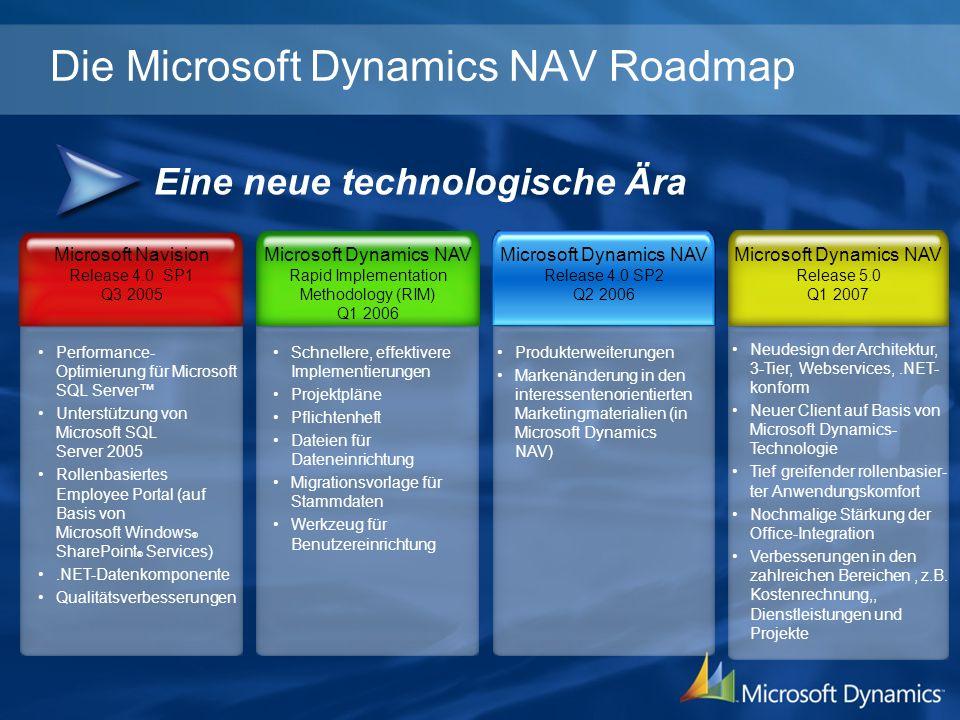 Die Microsoft Dynamics NAV Roadmap Performance- Optimierung für Microsoft SQL Server Unterstützung von Microsoft SQL Server 2005 Rollenbasiertes Emplo