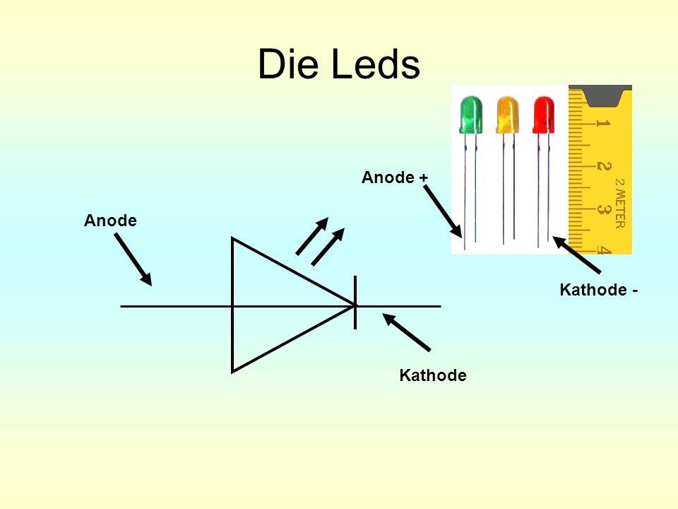 Die Leds Anode Kathode Kathode - Anode +