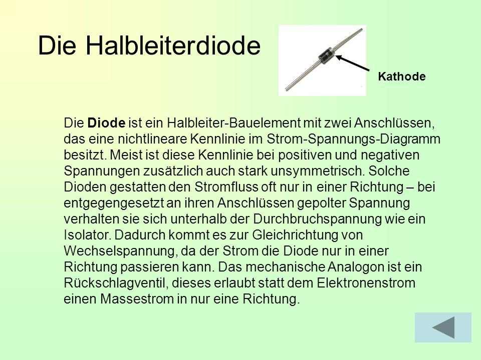 Die Halbleiterdiode Die Diode ist ein Halbleiter-Bauelement mit zwei Anschlüssen, das eine nichtlineare Kennlinie im Strom-Spannungs-Diagramm besitzt.