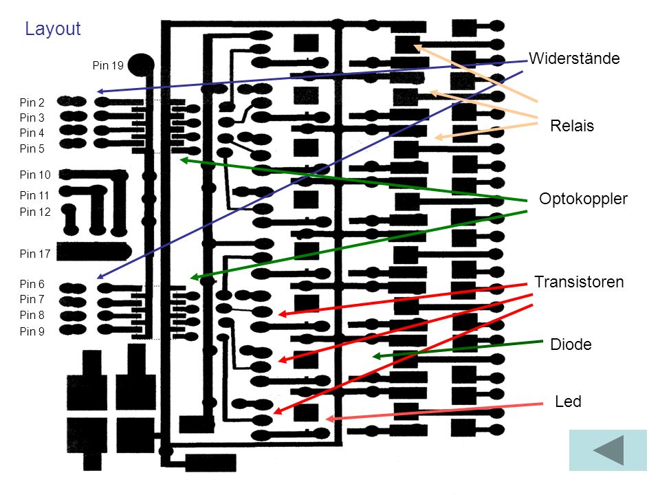 Layout Pin 2 Pin 3 Pin 4 Pin 5 Pin 6 Pin 7 Pin 8 Pin 9 Pin 10 Pin 11 Pin 12 Pin 17 Pin 19 Widerstände Optokoppler Transistoren Relais Diode Led