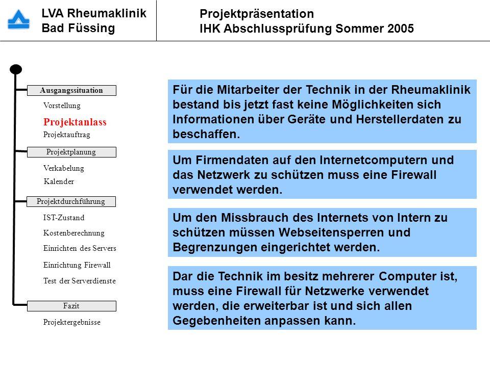 LVA Rheumaklinik Bad Füssing Projektpräsentation IHK Abschlussprüfung Sommer 2005 Für die Mitarbeiter der Technik in der Rheumaklinik bestand bis jetz