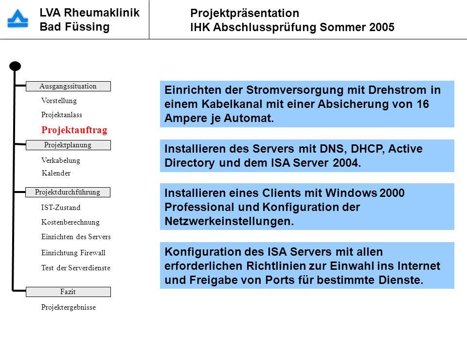 LVA Rheumaklinik Bad Füssing Projektpräsentation IHK Abschlussprüfung Sommer 2005 Einrichten der Stromversorgung mit Drehstrom in einem Kabelkanal mit