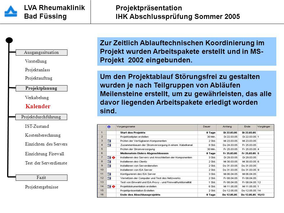 LVA Rheumaklinik Bad Füssing Projektpräsentation IHK Abschlussprüfung Sommer 2005 Zur Zeitlich Ablauftechnischen Koordinierung im Projekt wurden Arbei