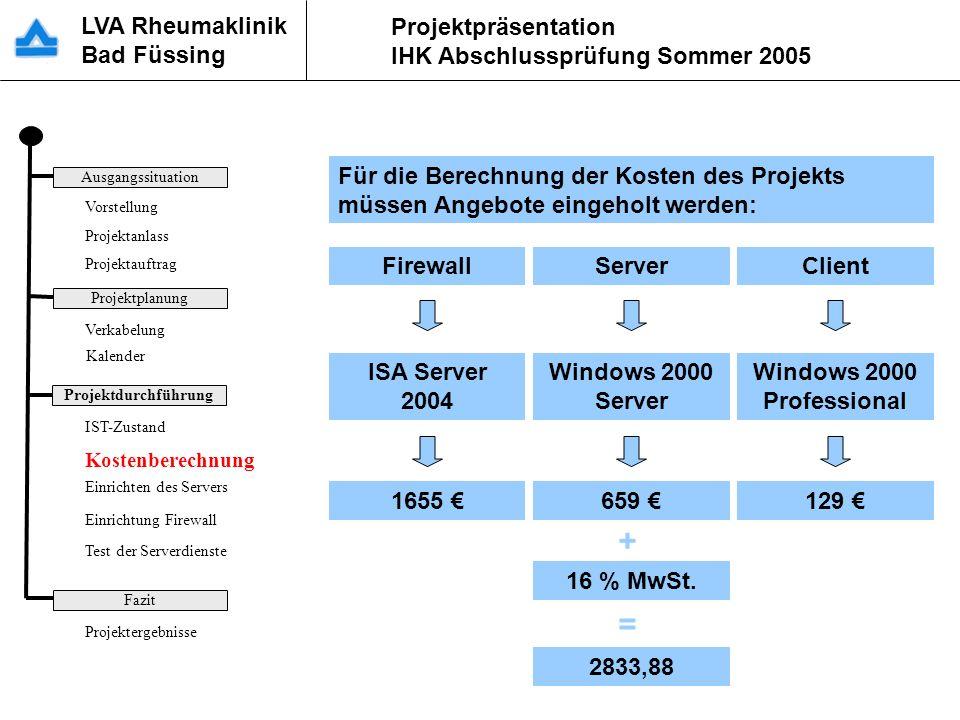 LVA Rheumaklinik Bad Füssing Projektpräsentation IHK Abschlussprüfung Sommer 2005 Für die Berechnung der Kosten des Projekts müssen Angebote eingeholt