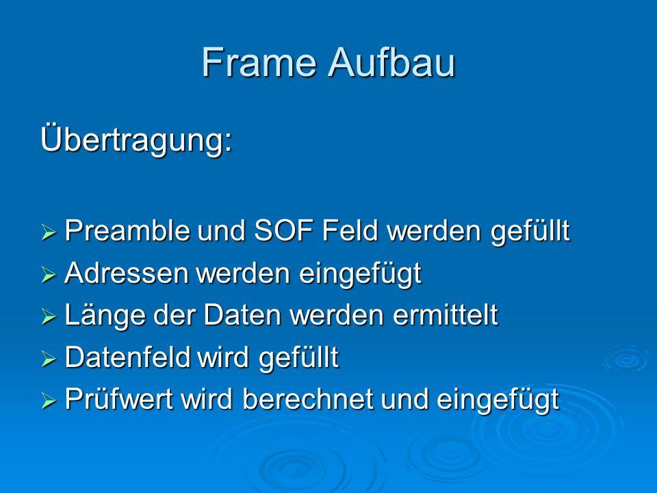 Frame Aufbau Übertragung: Preamble und SOF Feld werden gefüllt Preamble und SOF Feld werden gefüllt Adressen werden eingefügt Adressen werden eingefügt Länge der Daten werden ermittelt Länge der Daten werden ermittelt Datenfeld wird gefüllt Datenfeld wird gefüllt Prüfwert wird berechnet und eingefügt Prüfwert wird berechnet und eingefügt