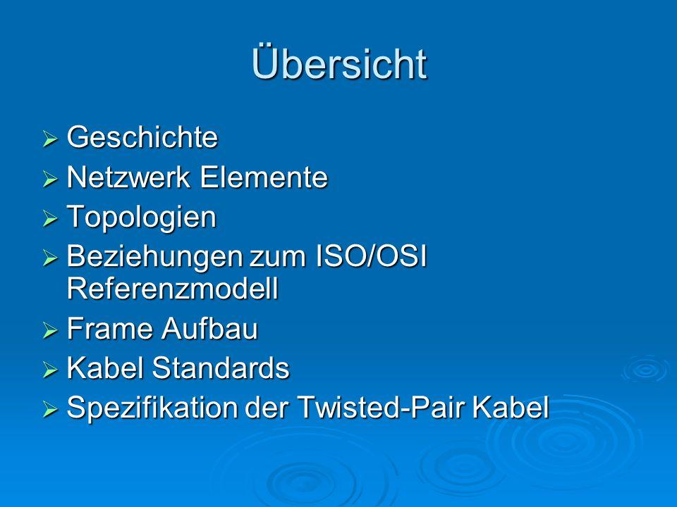 Übersicht Geschichte Geschichte Netzwerk Elemente Netzwerk Elemente Topologien Topologien Beziehungen zum ISO/OSI Referenzmodell Beziehungen zum ISO/OSI Referenzmodell Frame Aufbau Frame Aufbau Kabel Standards Kabel Standards Spezifikation der Twisted-Pair Kabel Spezifikation der Twisted-Pair Kabel