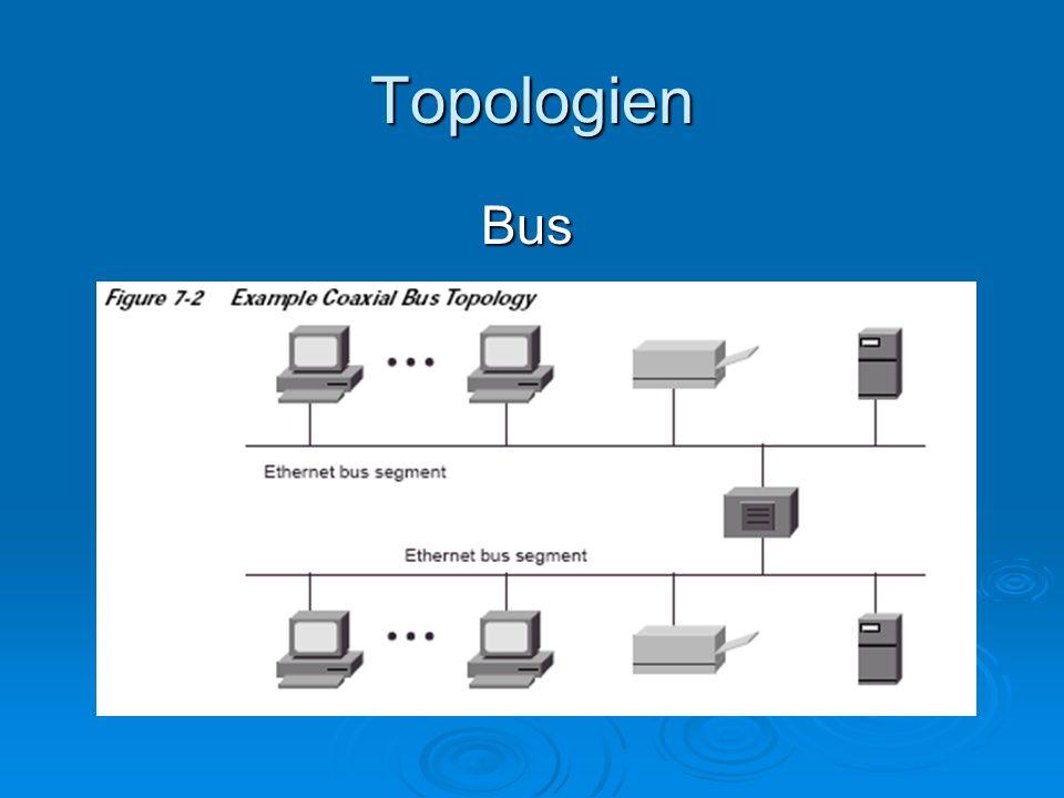 Topologien Bus