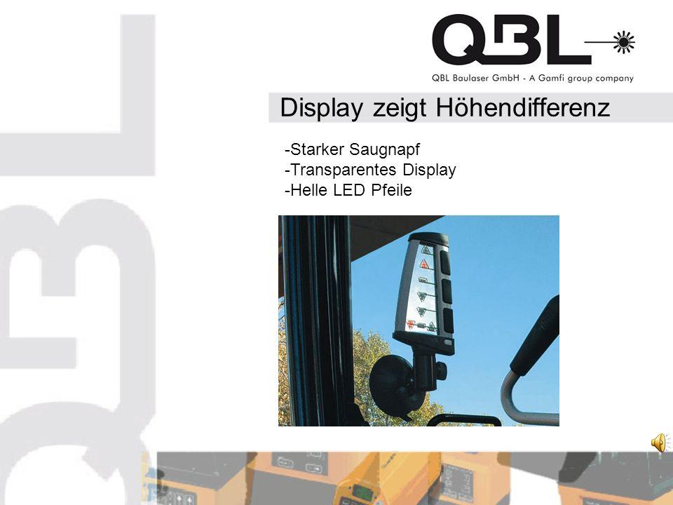 Display zeigt Höhendifferenz -Starker Saugnapf -Transparentes Display -Helle LED Pfeile