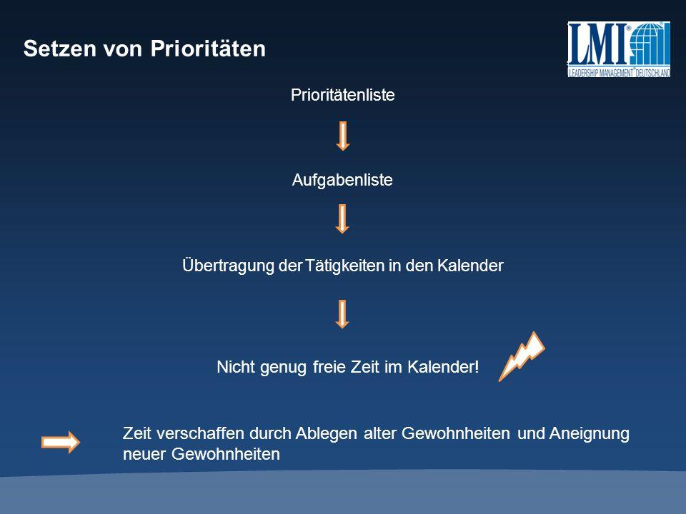 Setzen von Prioritäten Prioritätenliste Aufgabenliste Übertragung der Tätigkeiten in den Kalender Nicht genug freie Zeit im Kalender! Zeit verschaffen