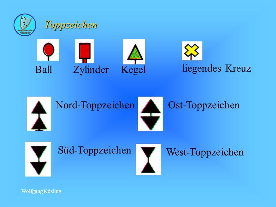 Wolfgang Kösling Toppzeichen BallZylinderKegel liegendes Kreuz Nord-ToppzeichenOst-Toppzeichen Süd-Toppzeichen West-Toppzeichen