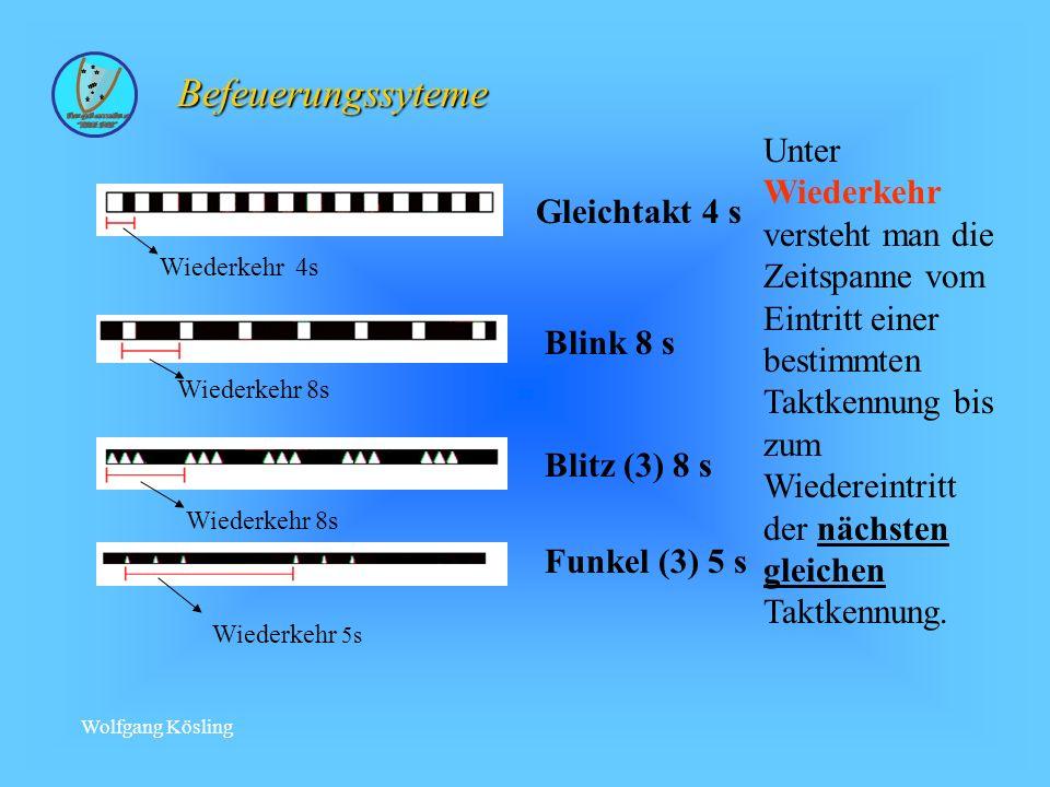 Wolfgang Kösling Befeuerungssyteme Gleichtakt 4 s Wiederkehr 4s Blink 8 s Wiederkehr 8s Funkel (3) 5 s Wiederkehr 5s Wiederkehr 8s Blitz (3) 8 s Unter Wiederkehr versteht man die Zeitspanne vom Eintritt einer bestimmten Taktkennung bis zum Wiedereintritt der nächsten gleichen Taktkennung.