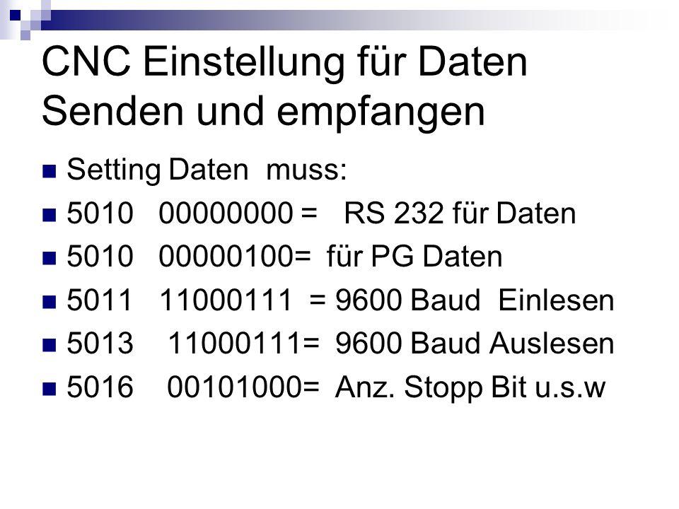 CNC Einstellung für Daten Senden und empfangen Setting Daten muss: 5010 00000000 = RS 232 für Daten 5010 00000100= für PG Daten 5011 11000111 = 9600 B