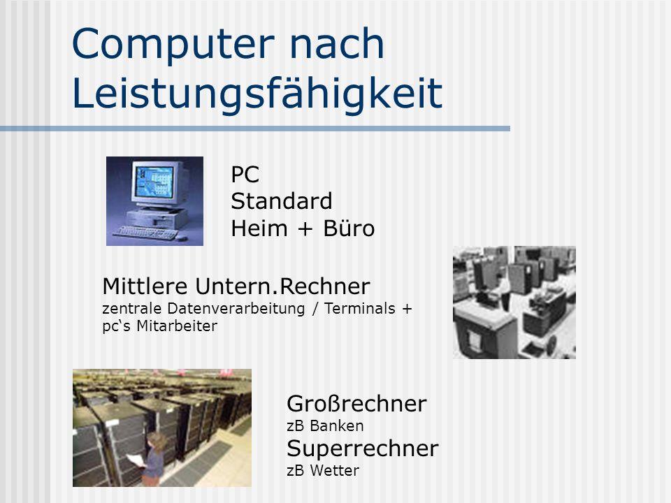 Computer nach Leistungsfähigkeit PC Standard Heim + Büro Mittlere Untern.Rechner zentrale Datenverarbeitung / Terminals + pcs Mitarbeiter Großrechner zB Banken Superrechner zB Wetter