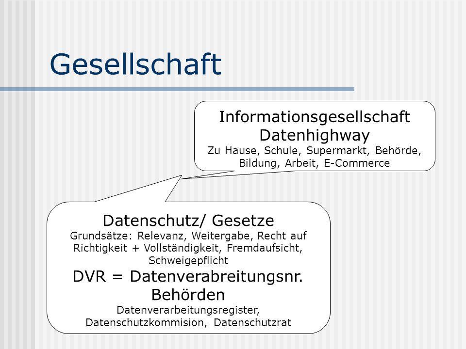 Gesellschaft Informationsgesellschaft Datenhighway Zu Hause, Schule, Supermarkt, Behörde, Bildung, Arbeit, E-Commerce Datenschutz/ Gesetze Grundsätze: