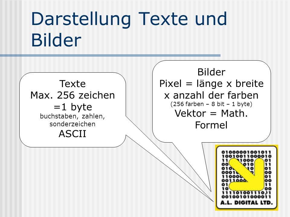 Darstellung Texte und Bilder Texte Max. 256 zeichen =1 byte buchstaben, zahlen, sonderzeichen ASCII Bilder Pixel = länge x breite x anzahl der farben