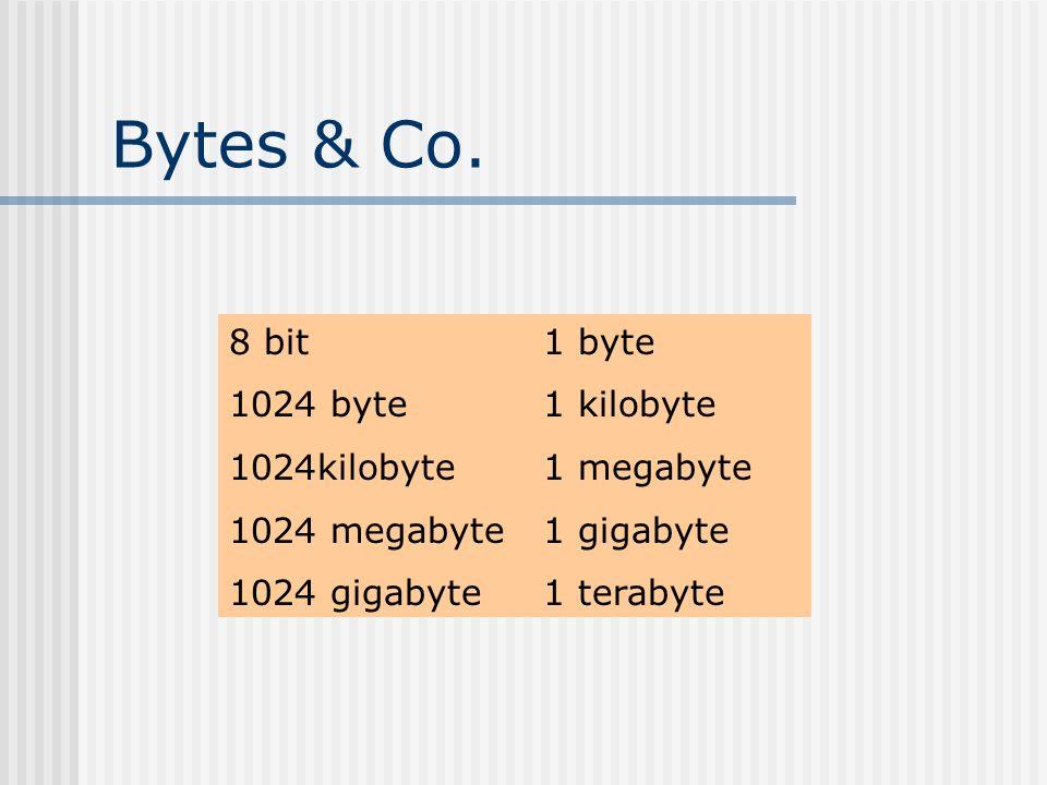 Bytes & Co. 8 bit 1 byte 1024 byte1 kilobyte 1024kilobyte1 megabyte 1024 megabyte1 gigabyte 1024 gigabyte1 terabyte