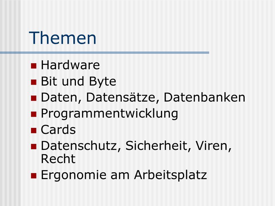 Peripherie CD / DVD + Brenner Laufwerke – Zip Digicam