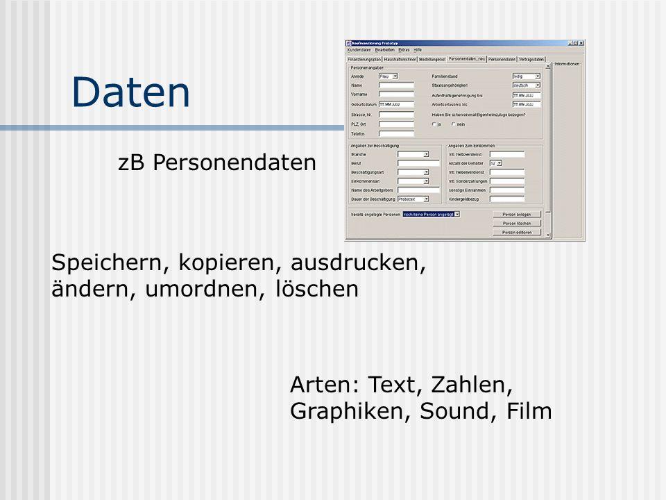 Daten zB Personendaten Speichern, kopieren, ausdrucken, ändern, umordnen, löschen Arten: Text, Zahlen, Graphiken, Sound, Film