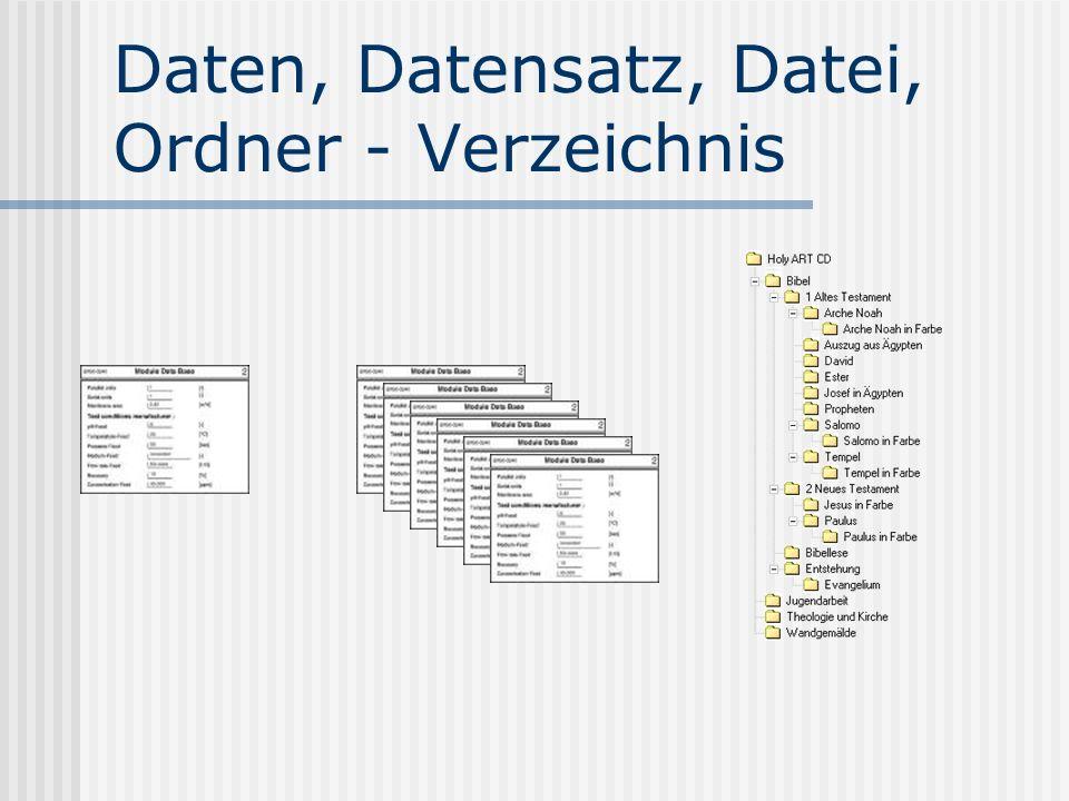 Daten, Datensatz, Datei, Ordner - Verzeichnis