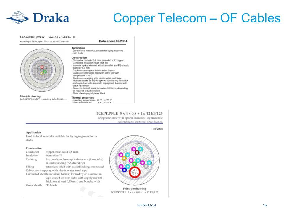 2009-03-2416 Copper Telecom – OF Cables