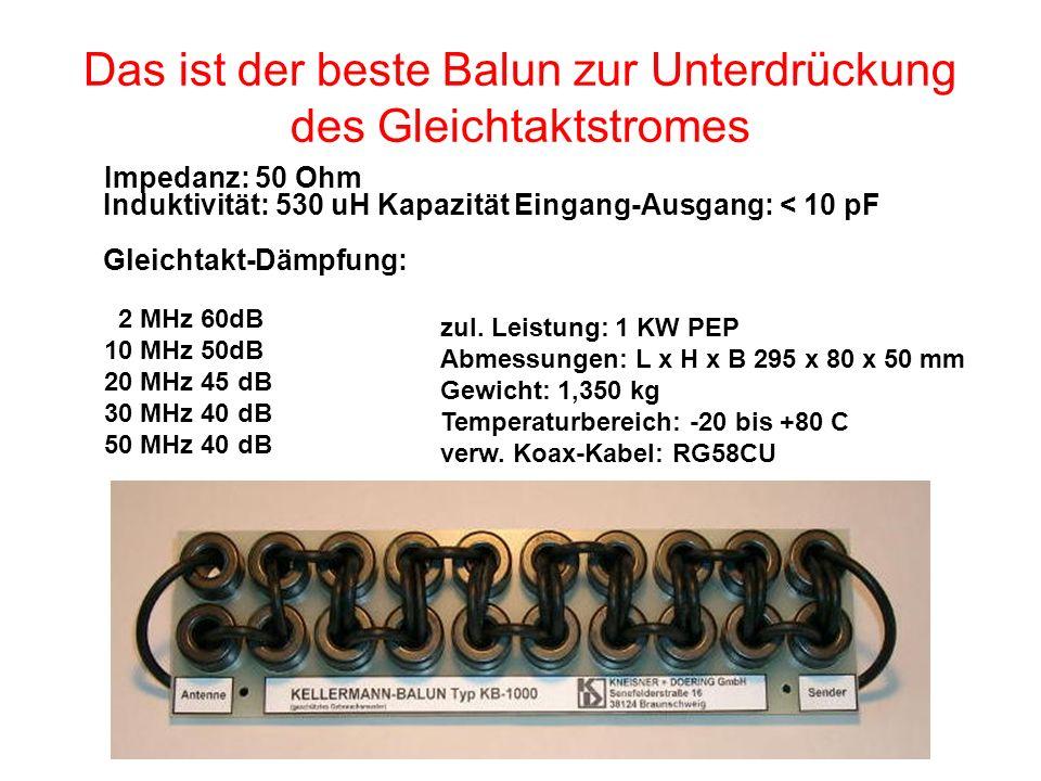 Das ist der beste Balun zur Unterdrückung des Gleichtaktstromes Impedanz: 50 Ohm Induktivität: 530 uH Kapazität Eingang-Ausgang: < 10 pF Gleichtakt-Dä