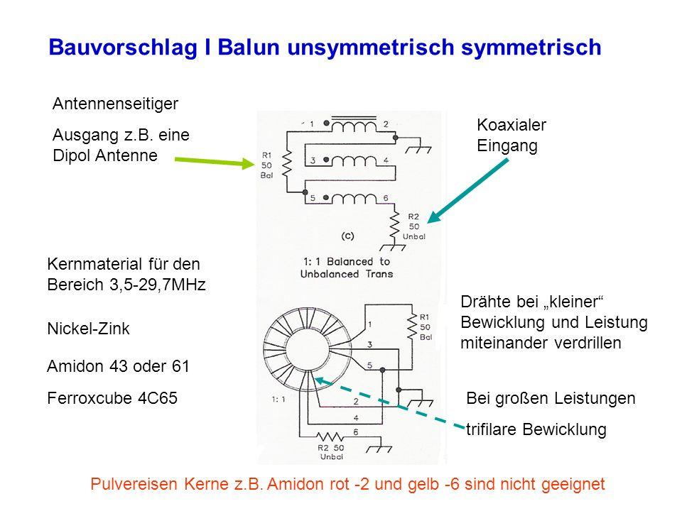 Antennenseitiger Ausgang z.B. eine Dipol Antenne Koaxialer Eingang Bauvorschlag I Balun unsymmetrisch symmetrisch Kernmaterial für den Bereich 3,5-29,