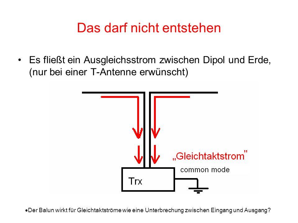 Das darf nicht entstehen Es fließt ein Ausgleichsstrom zwischen Dipol und Erde, (nur bei einer T-Antenne erwünscht) Der Balun wirkt für Gleichtaktströ