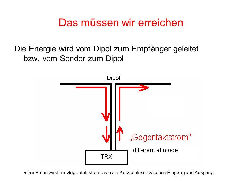 Die Energie wird vom Dipol zum Empfänger geleitet bzw. vom Sender zum Dipol Das müssen wir erreichen Der Balun wirkt für Gegentaktströme wie ein Kurzs