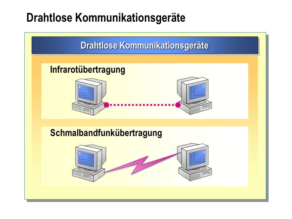 Drahtlose Kommunikationsgeräte Schmalbandfunkübertragung Infrarotübertragung