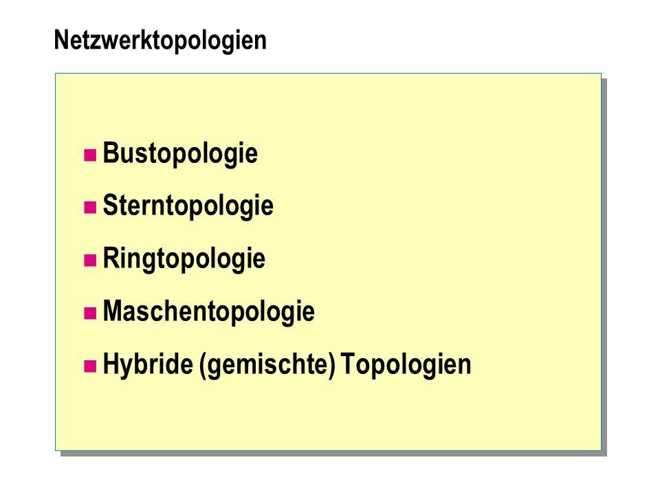 Netzwerktopologien Bustopologie Sterntopologie Ringtopologie Maschentopologie Hybride (gemischte) Topologien