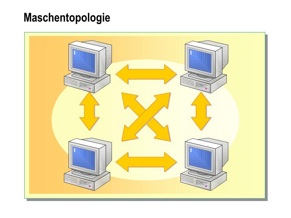Maschentopologie