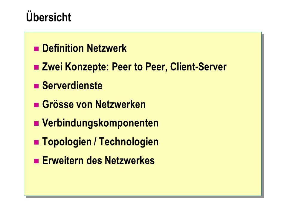 Übersicht Definition Netzwerk Zwei Konzepte: Peer to Peer, Client-Server Serverdienste Grösse von Netzwerken Verbindungskomponenten Topologien / Techn