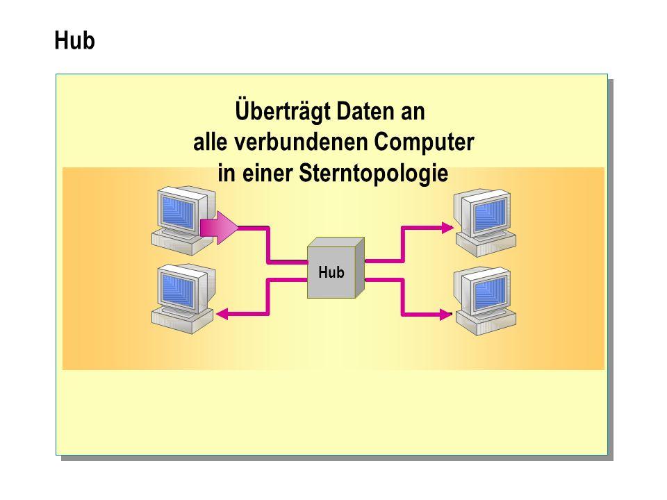 Überträgt Daten an alle verbundenen Computer in einer Sterntopologie Hub