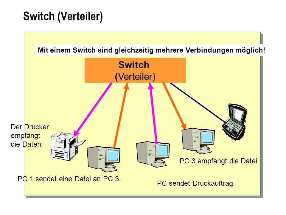 Switch (Verteiler) PC 3 empfängt die Datei. PC sendet Druckauftrag. Der Switch baut eine Verbindung zum Drucker auf PC 1 sendet eine Datei an PC 3. De