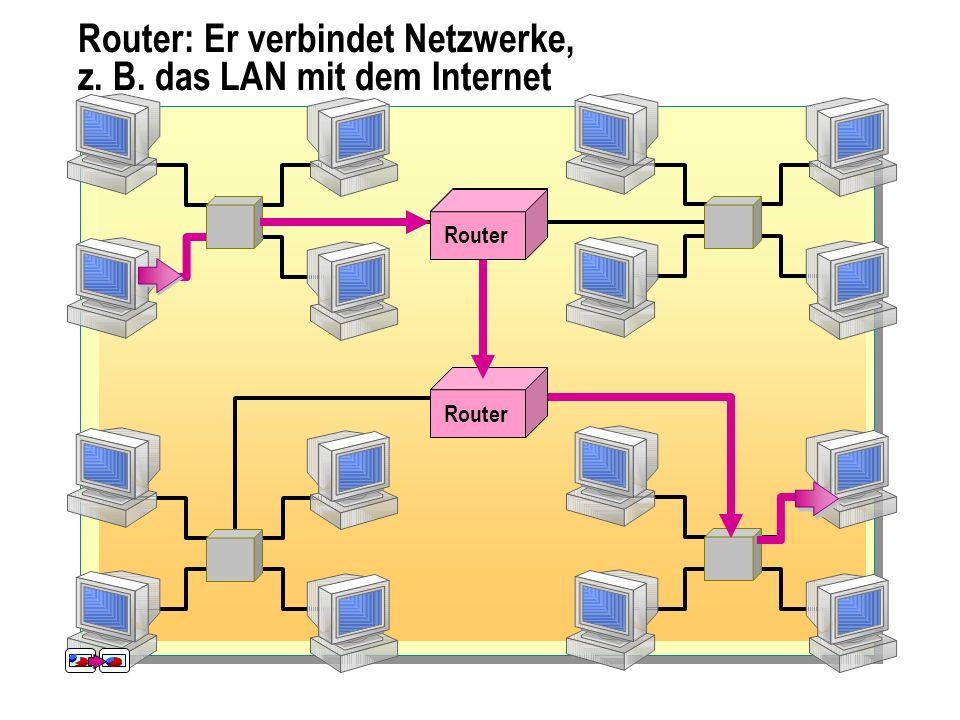 Router: Er verbindet Netzwerke, z. B. das LAN mit dem Internet Router